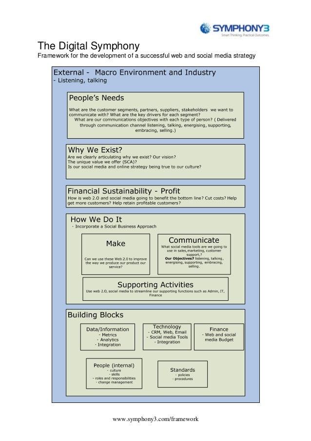 www.symphony3.com/framework The Digital Symphony Framework for the development of a successful web and social media strate...