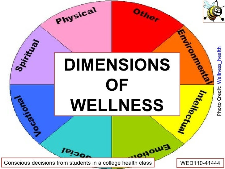 DIMENSIONS OF WELLNESS Conscious decisions from students in a college health class WED110-41444 Photo Credit:  Wellness_he...