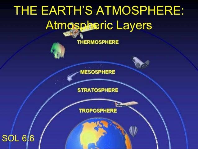 Resultado de imagen de layers atmosphere