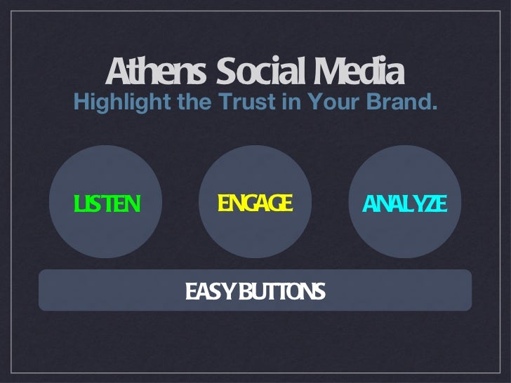 Athens Social Media ENGAGE ANALYZE Highlight the Trust in Your Brand. EASY BUTTONS LISTEN