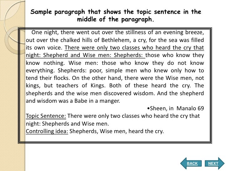 Trying to write a topic sentence? (Simple)?