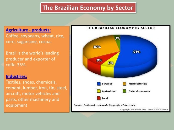bazil economy Brazil's economy is a globally relevant one it is, by nominal gdp (gross domestic product), the seventh largest in the world by purchasing power parity.