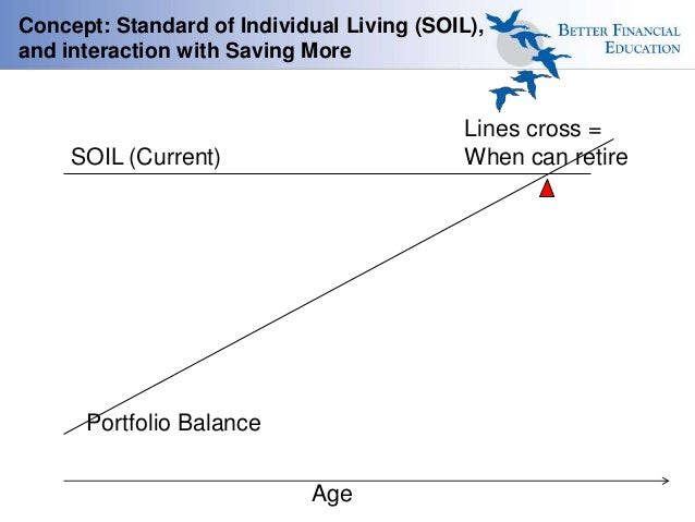 The dynamic effect of saving more