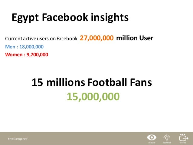 impact of facebook on the egyptian Without better information, the debate was largely theoretical now, a report out of both tunisia and egypt fills in key details the hot and at times vicious debate about whether facebook.