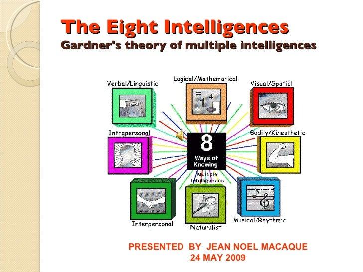 The Eight Intelligences