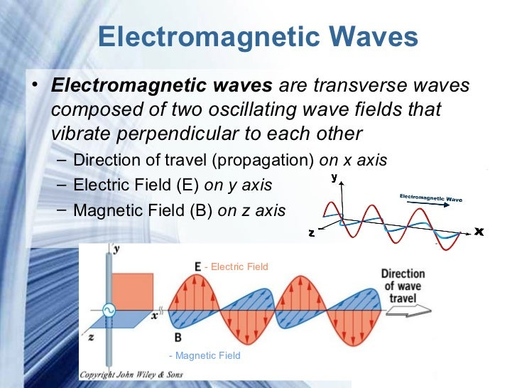 What is an electromagnectic spectrum?