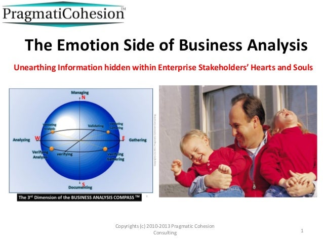 The Emotion Side of Business AnalysisCopyrights (c) 2010-2013 Pragmatic CohesionConsulting 1Unearthing Information hidden ...