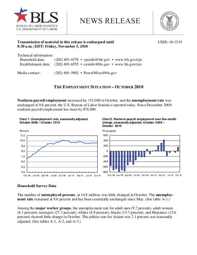 The employment situation – october 2010