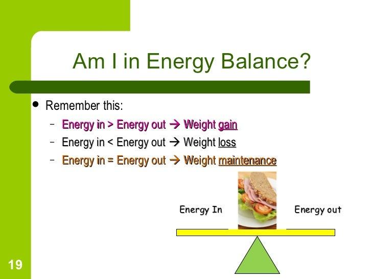 Energy Balance Seesaw am i in Energy Balance