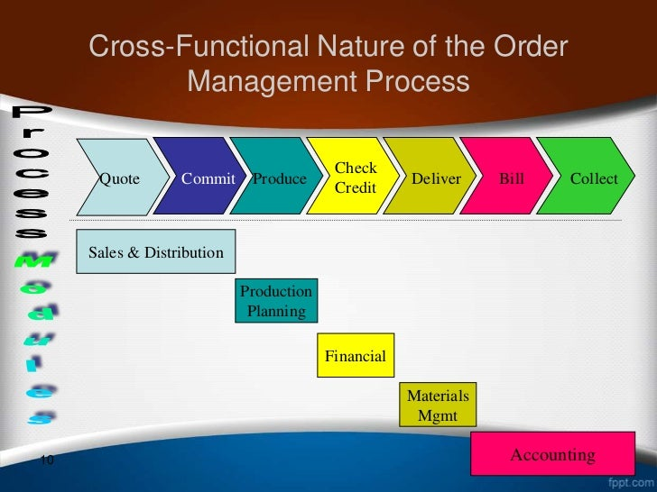 various processes involved in business administration A quality management system is a management technique used to there were two different concepts of process improvement that quality systems needed to address: (1) common cqi allows individuals involved in the day-to-day.