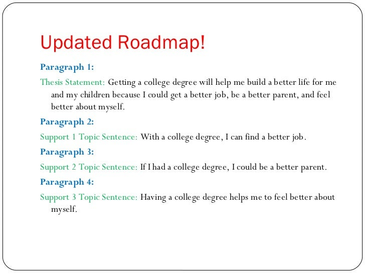 road to college essay Simplify your college admission and application essay requirements quickly and easily our essay road map tool will minimize your time spent and maximize your results.