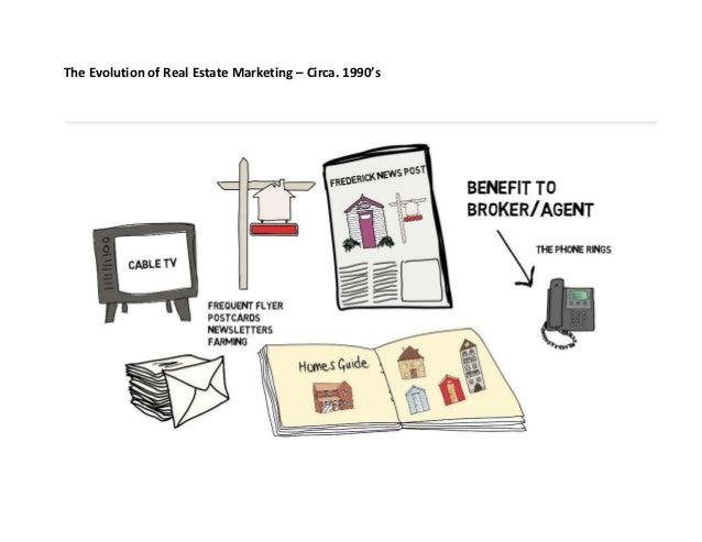 The Evolution of Real Estate Marketing – Circa. 1990's