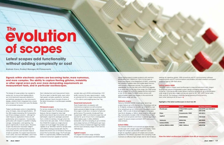 evolution Theof scopesLatest scopes add functionalitywithout adding complexity or costgraham Cave, product Manager, RS Com...