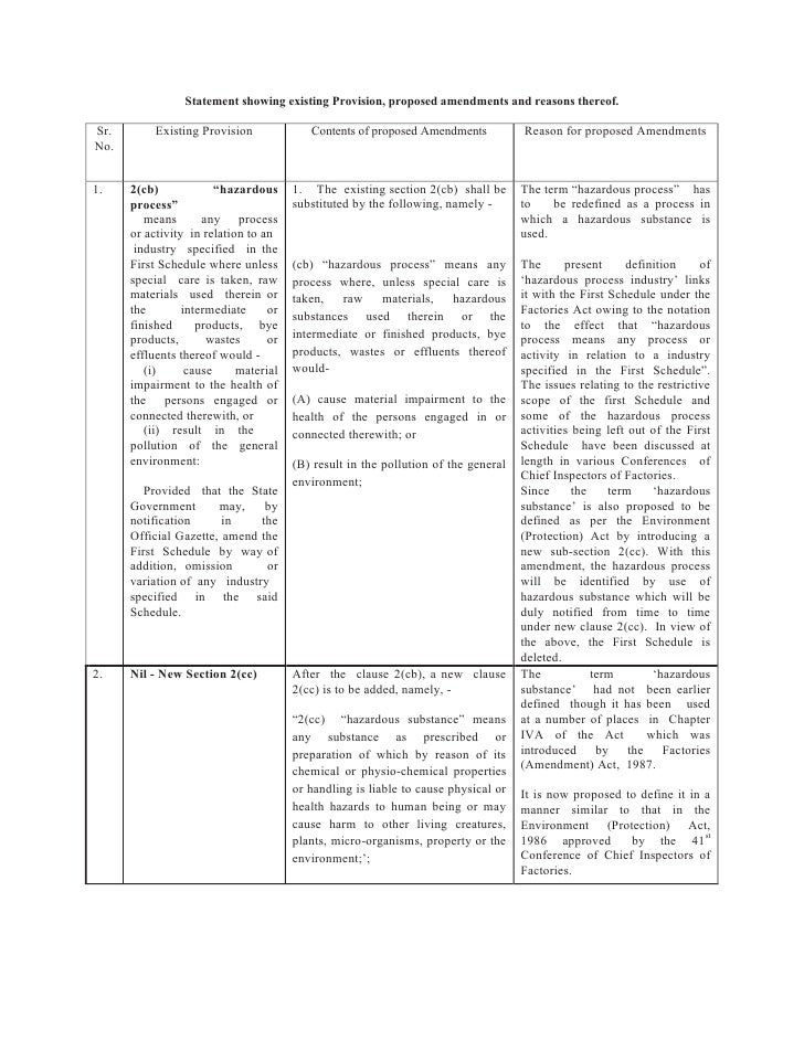 Statement showing existing Provision, proposed amendments and reasons thereof.Sr.        Existing Provision             Co...