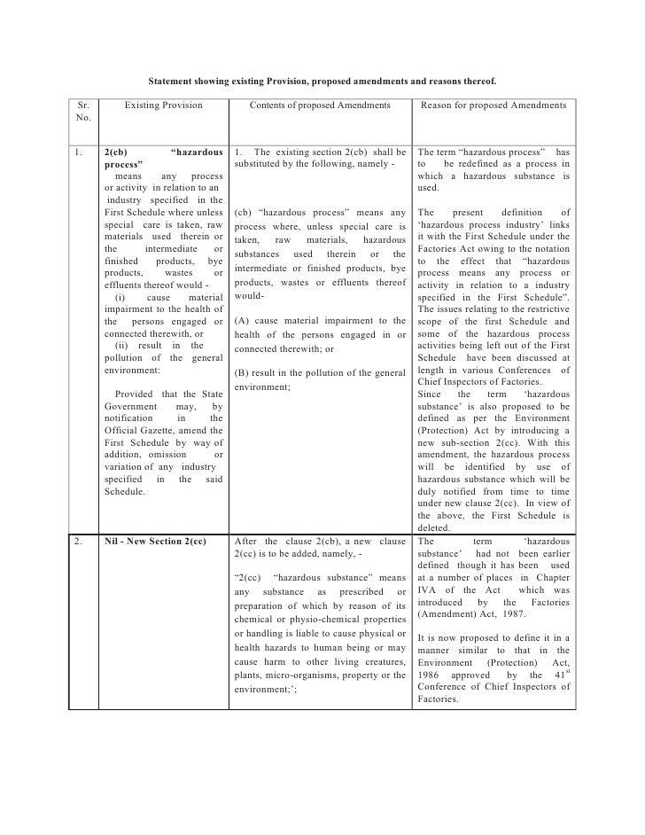 The factorys act amendments act 1948