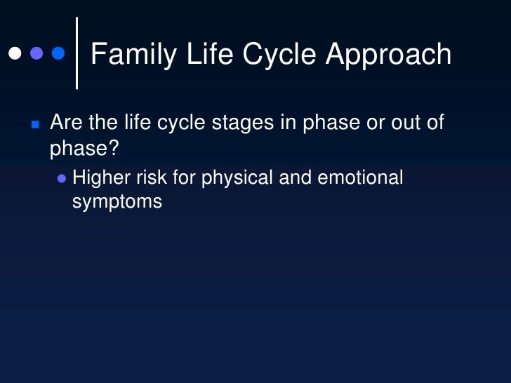 what is family life cycle and how it is related to buyer behaviour This article is a topic within the subject marketing fundamentals.