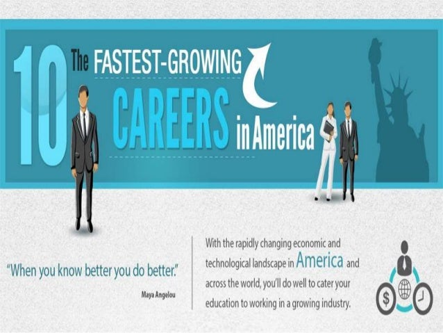 The fastest growing Careers in America