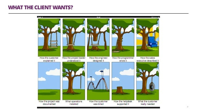 what the client wants, the client gets