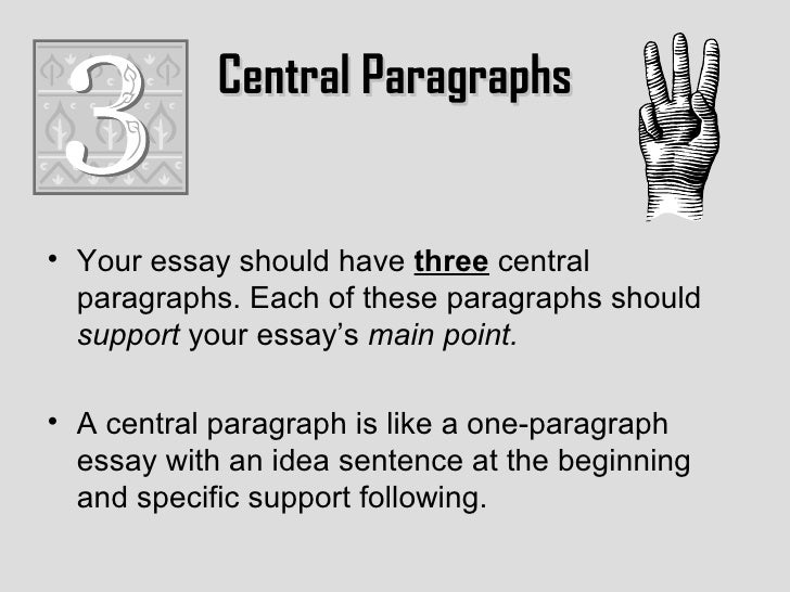 should you indent paragraphs in an essay