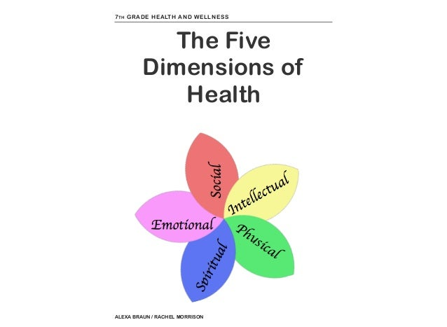 7 TH GRADE HEALTH AND WELLNESS  The Five Dimensions of Health  ALEXA BRAUN / RACHEL MORRISON