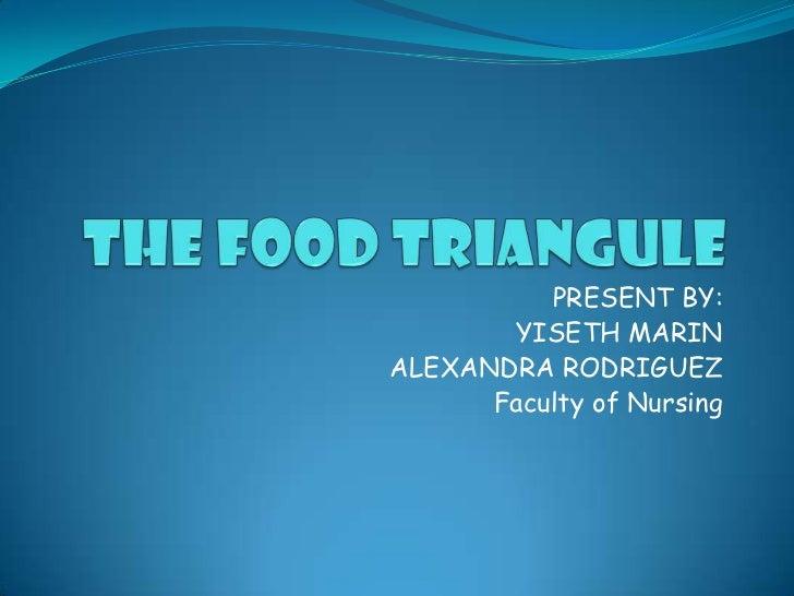 THE FOOD TRIANGULE<br />PRESENT BY:<br />YISETH MARIN<br />ALEXANDRA RODRIGUEZ <br />Faculty of Nursing<br />