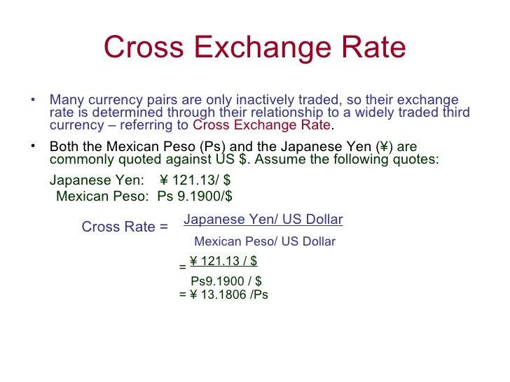 Cross rates in forex market шаблоны дял форекса скачать