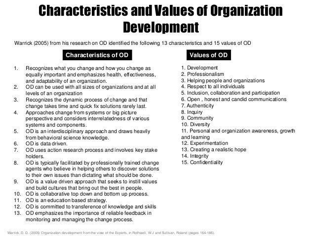 organizational development od essay Workplace development culture how you manage and develop your business's organization and employees will have a big impact on.