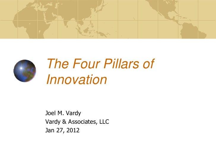 The four pillars_of_innovation