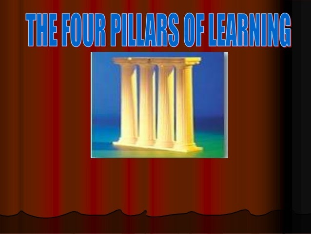 The UNESCO's Four (4) Pillars of Learning Learning to live together Learning to be Learning to do Learning to Know