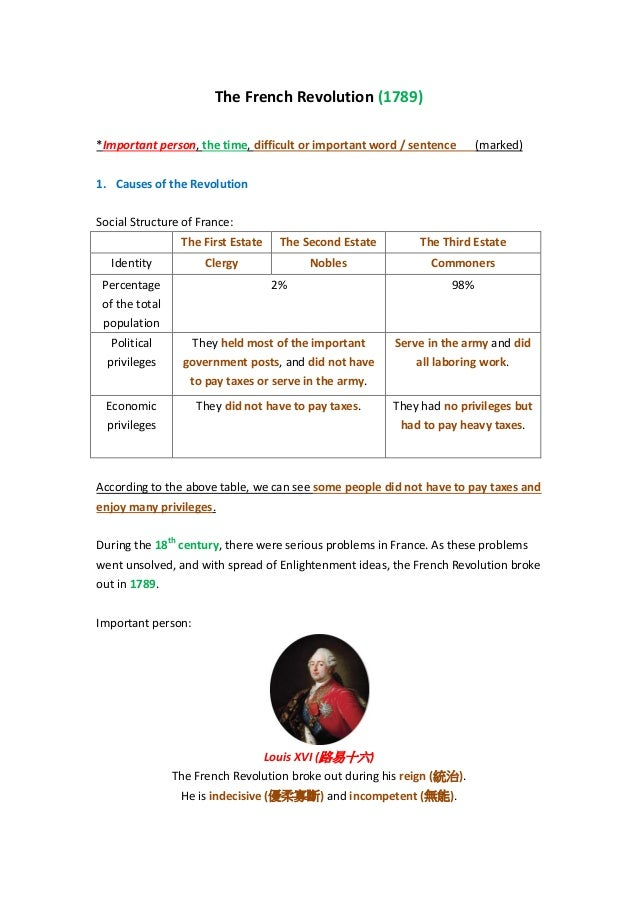 The French Revolution (1789)*Important person, the time, difficult or important word / sentence       (marked)1. Causes of...
