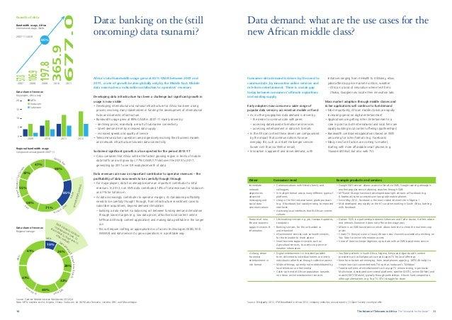 Deloitte Banking Industry Outlook: Banking Reimagined