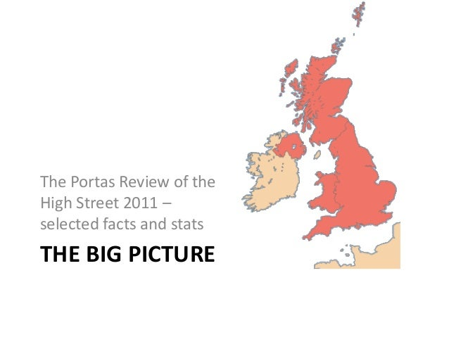 THE BIG PICTURE The Portas Review of the High Street 2011 – selected facts and stats