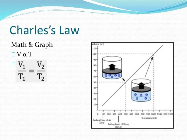 an overview of the experiment on the charles law explaining the relationship between the temperature Democratic change in the arab world, past and present  relationship between  today regarding democratic change in the arab world as a.