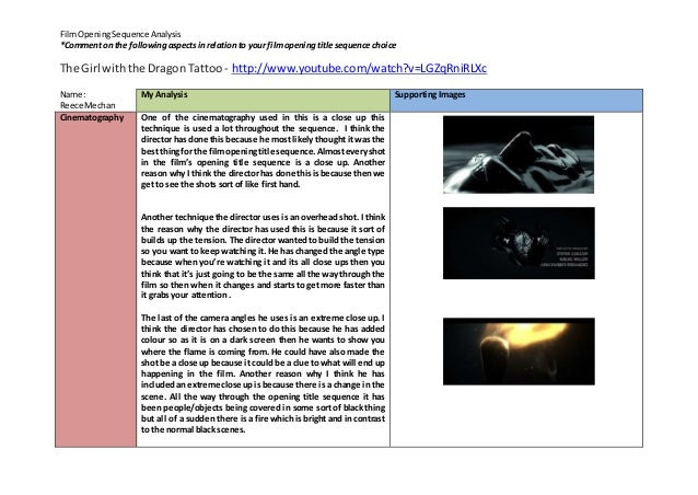as film studies coursework micro analysis