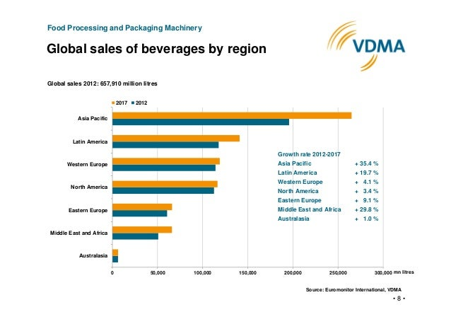 what is the structure of the global beer industry This presentation talks about the beer industry of the philippines and why is it an oligopoly.