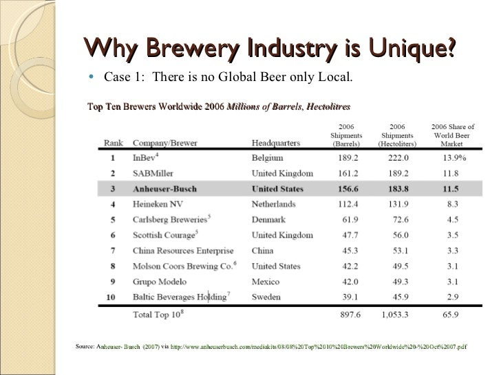the united states beer industry Markets beer in germany and the united states william james adams producer-concentration in the beer industry, germany and the united states.