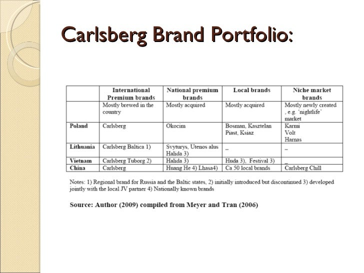 the basic organization structure of carlsberg brewery 13 methodology, study design and empirical- and theoretical base    knowledge in the brewing industry and their ability to promote their different  brands the analysis of  figure 21 – carlsberg's organisational structure  executive.