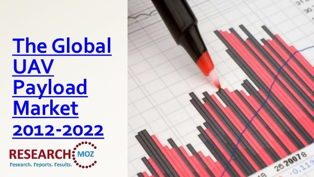 The GlobalUAVPayloadMarket2012-2022