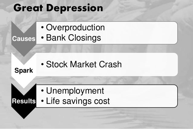What actions did the Federal Reserve Bank take at the outset of the Great Depression?
