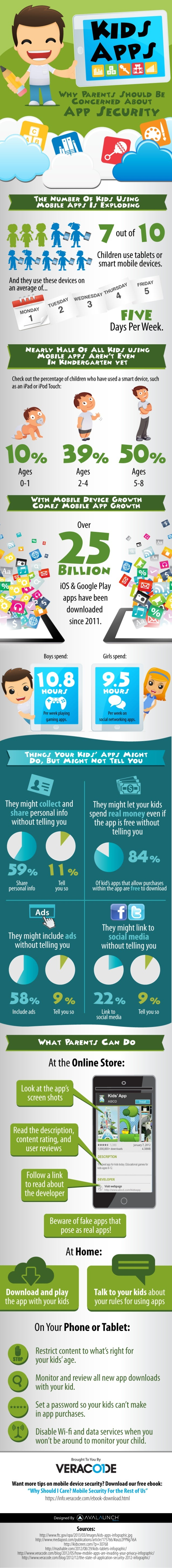 The Great Tips to protect your Children - Infographic