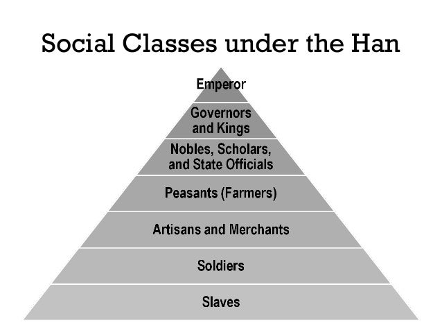 "the social class ladder essay Free social class papers, essays, and research papers  social class ladder -  as sociologists claim that social class position greatly affects your ""life chances""."