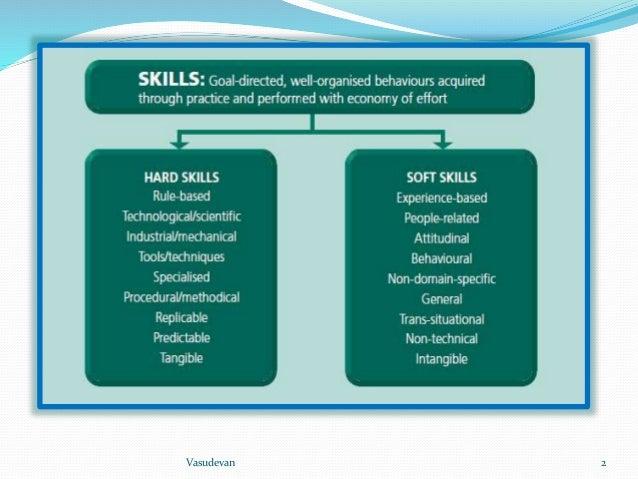 The hard vs. soft skill