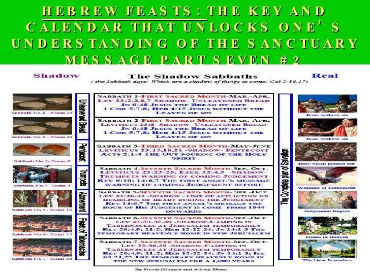 The Hebrew Calendar Part 7 2 Ppt