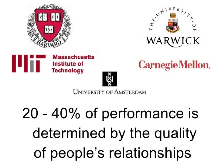 <ul><li>20 - 40% of performance is determined by the quality of people's relationships  </li></ul>