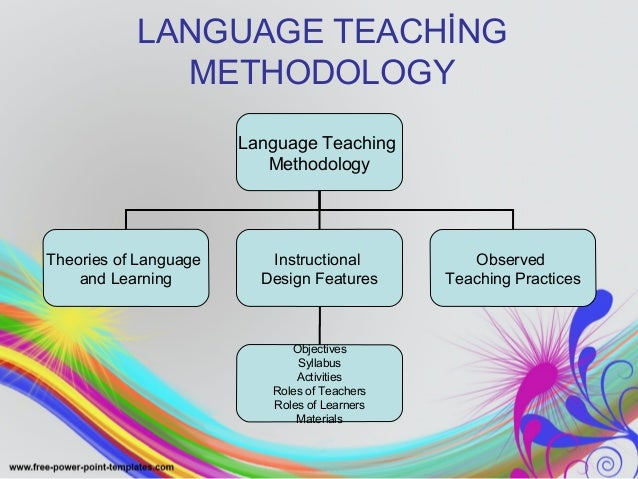 research methodology meaning and definition