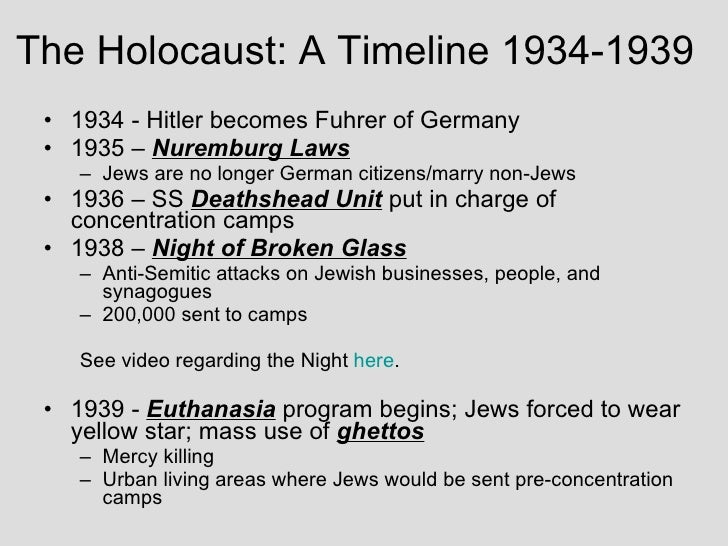 timeline of holocaust Timeline the history of the holocaust is complex and vast while the holocaust explained is not able to cover every aspect of holocaust history, it does seek to aid understanding and help learners to navigate through the sequence of events.