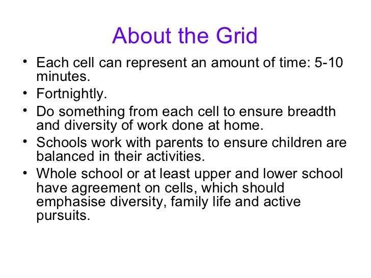 Ian lillico homework grid