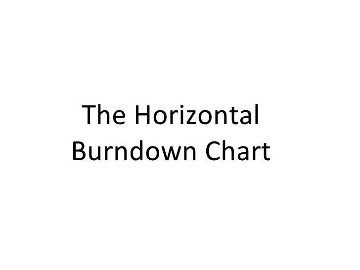 The Horizontal Burndown Chart