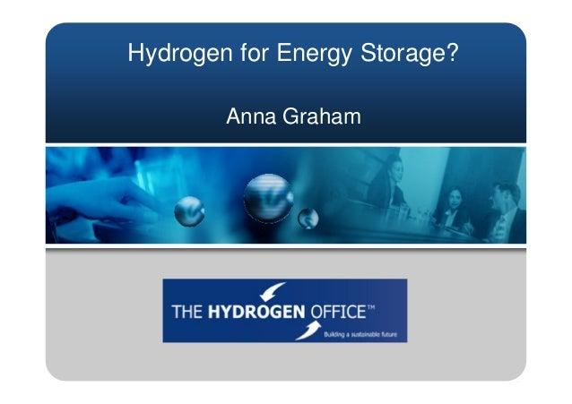 Hydrogen for Energy Storage?        Anna Graham