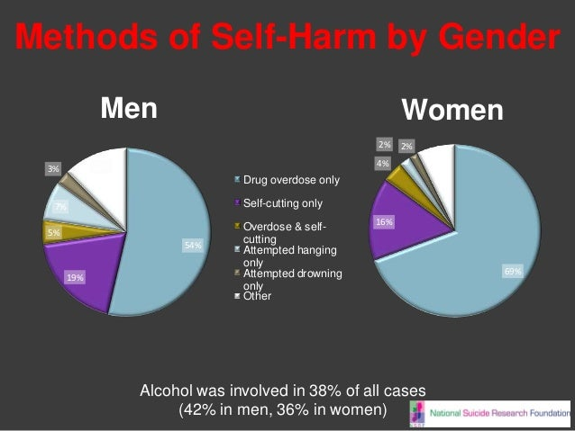 the impact of alcohol on self harm amp suicide in ireland